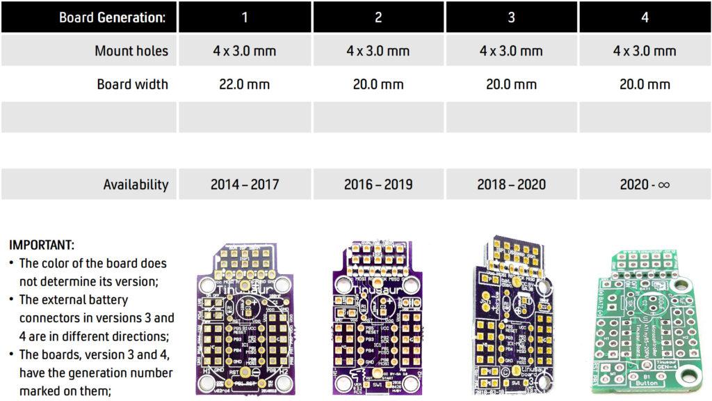 Tinusaur Boards 1 2 3 4  Compare