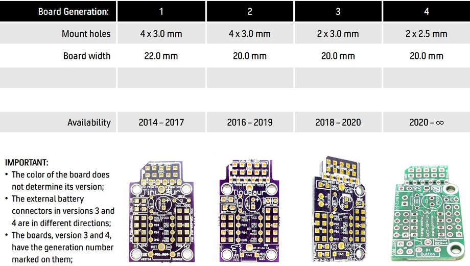 Tinusaur Board 1,2,3,4 - Compare